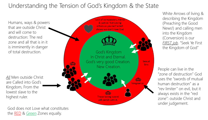 tension-of-State-and-Kingdom.png